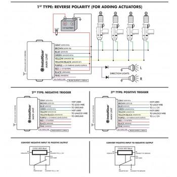 Keyless Entry System - Kangoo Type 2Btn - Model T214